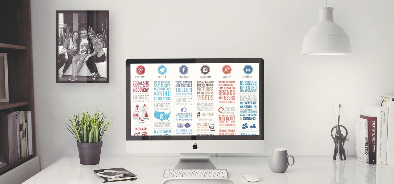 Social Marketing - Studio7b